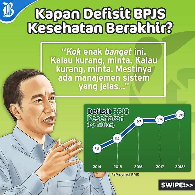 BPJS Mengalami Defisit Berikut Penjelasan dari Direktur Utama BPJS Kesehatan
